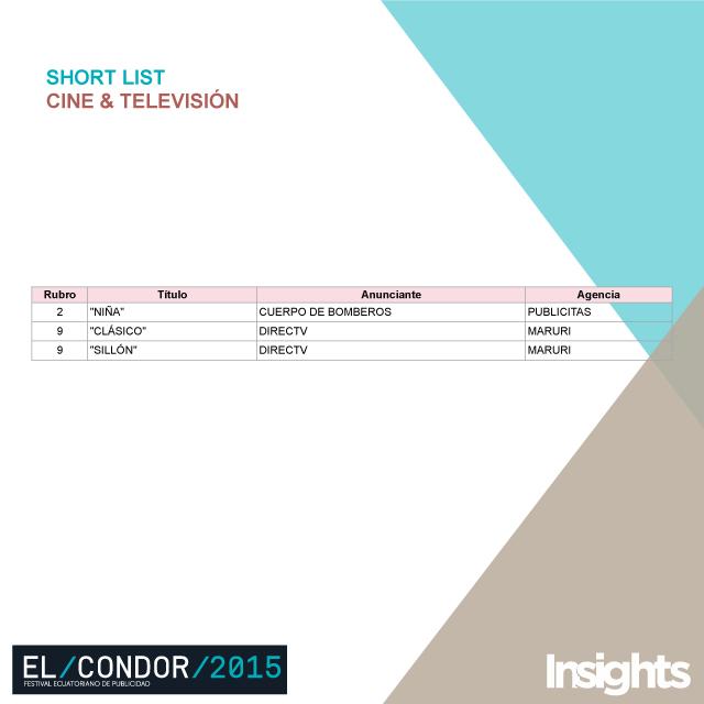 SHORLIST Cóndor Cine y Televisión