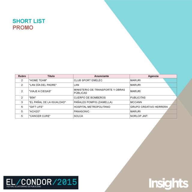 shortlist Promo Cóndor 2015