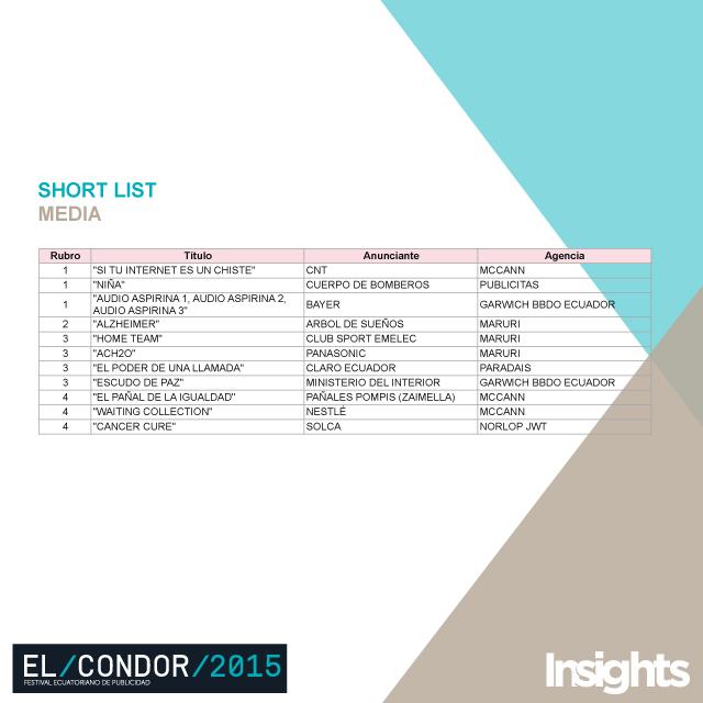 shortlist media Cóndor 2015