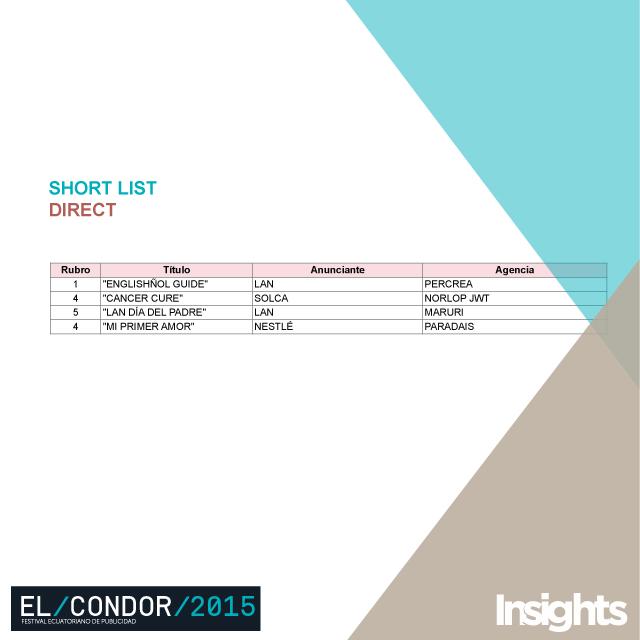 shortlist direct Cóndor 2015