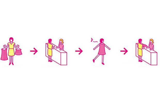 innovaciones que están cambiando el retail