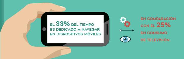 2016-tiempo-dedicado-a-mobile
