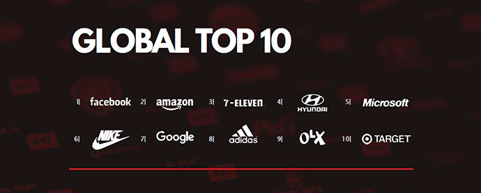 top-10-marcas-mobile-ready