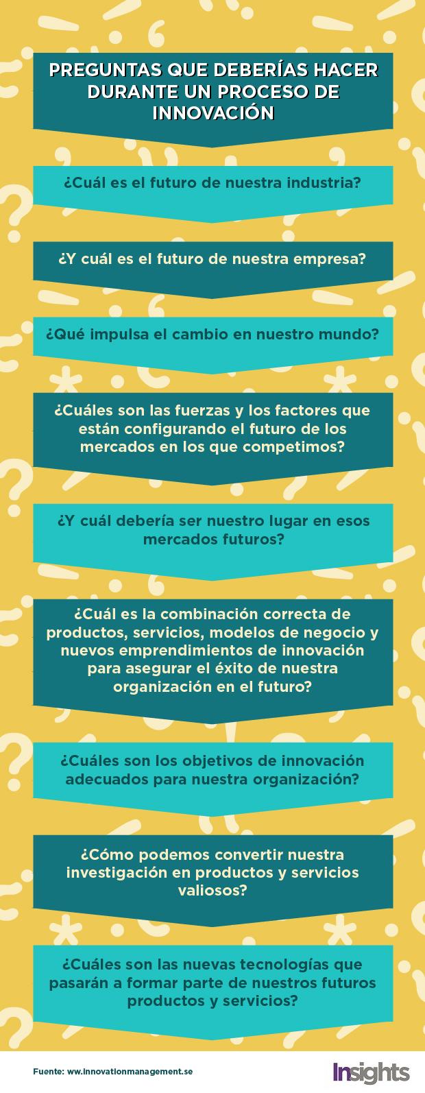 preguntas-lider-innovacion