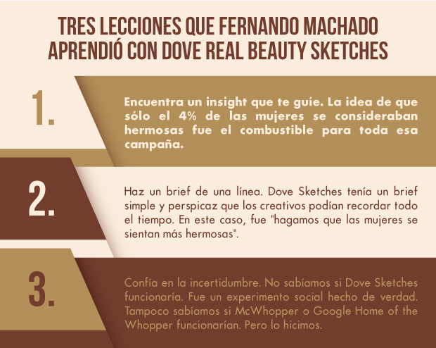 quote fernando machado dove beauty sketches