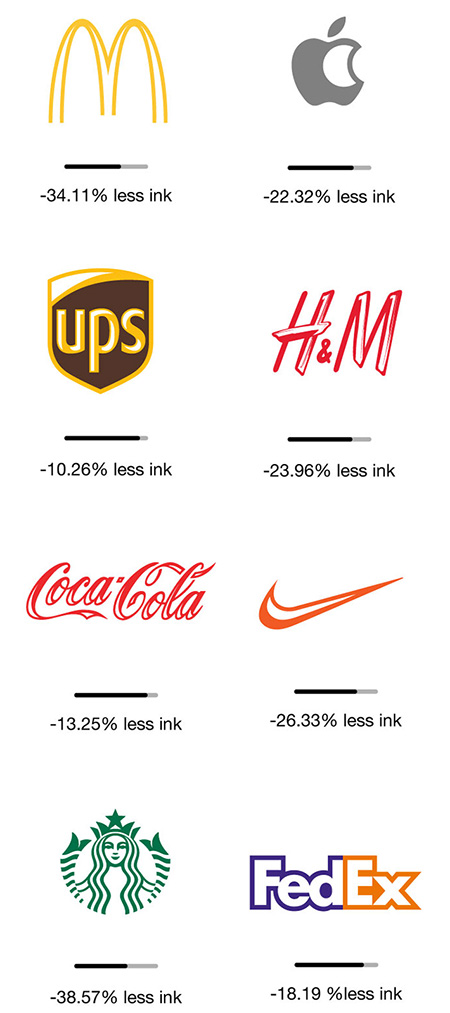 ecobranding-marcas