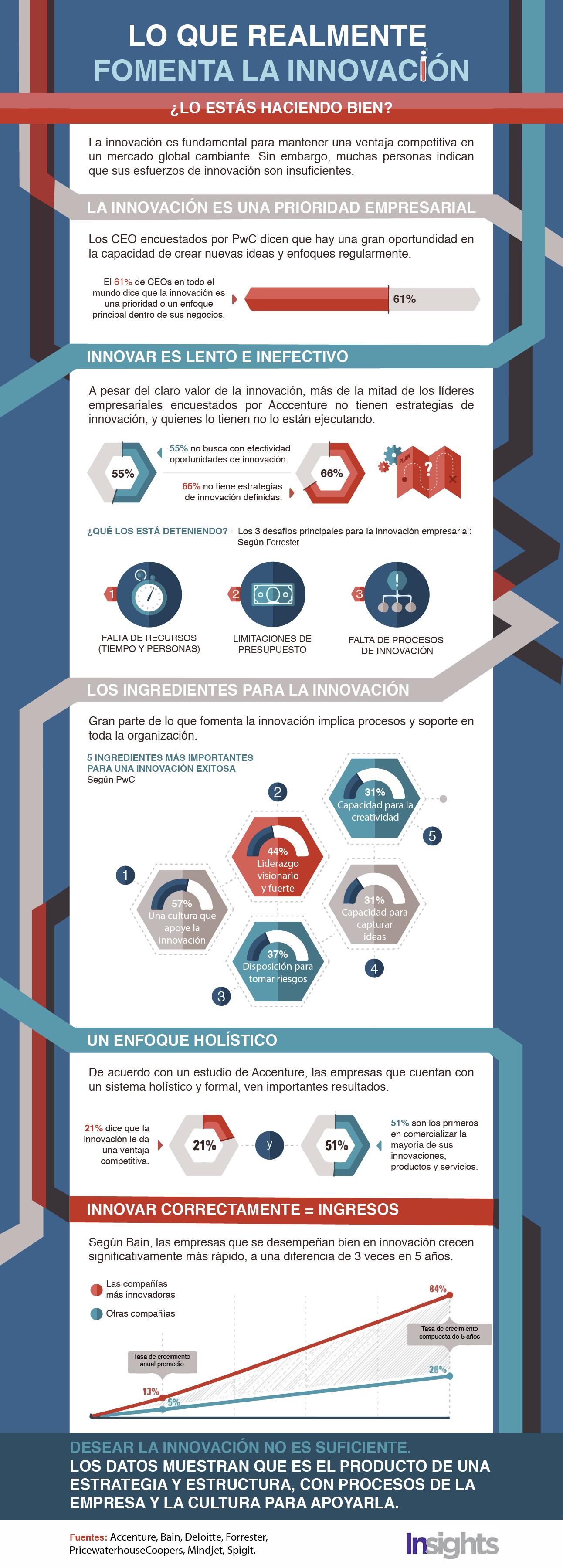 infografia innovacion-01