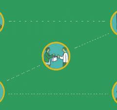 customer-journey-mapping-destacada