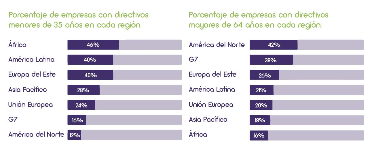 stats diversidad-02