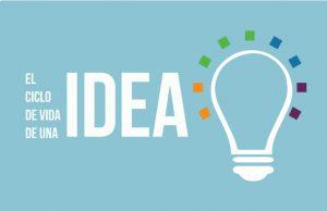 ciclo-de-vida-de-una-idea---destacada