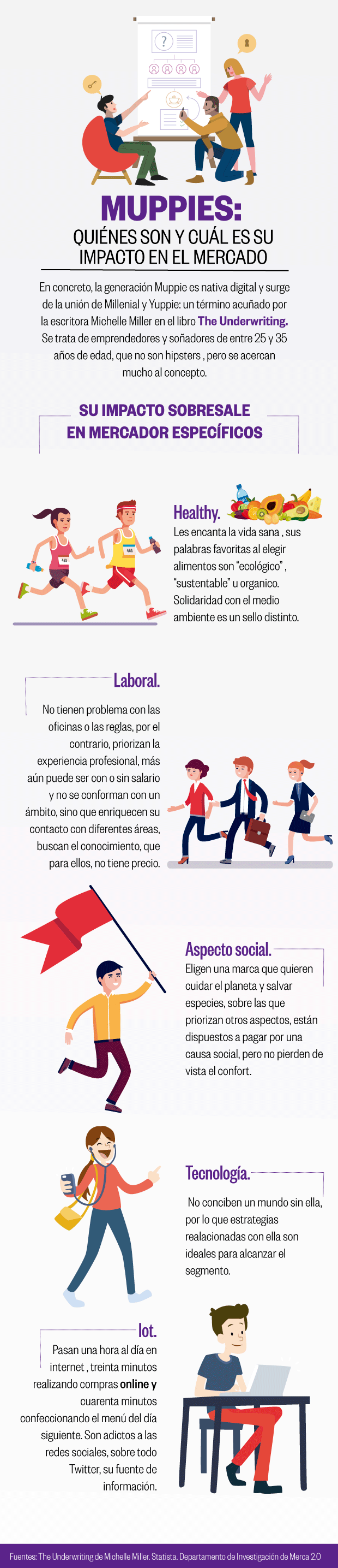 Infografia Muppies Marketing