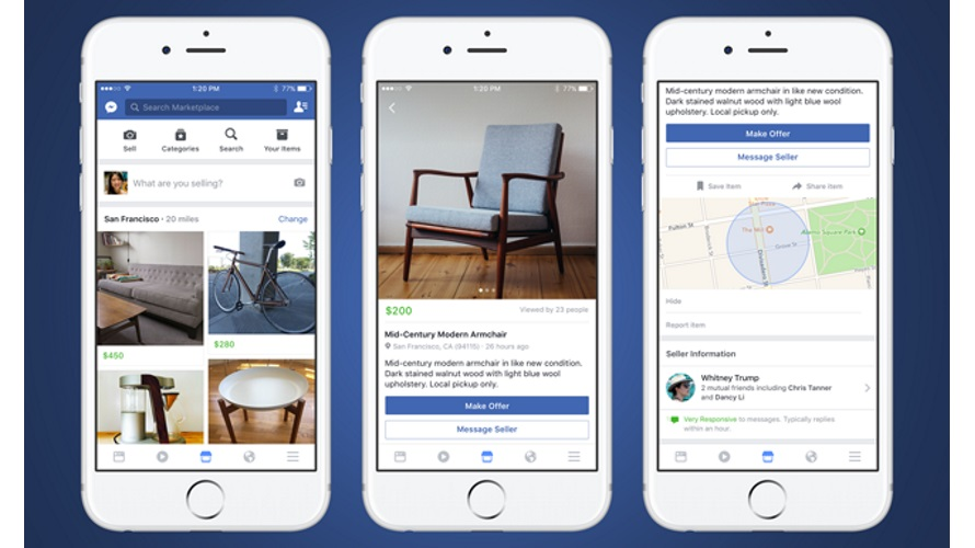 Facebook Ads estrategia marketing
