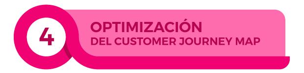 Imagen-004-7-tendencias-CRM-2019