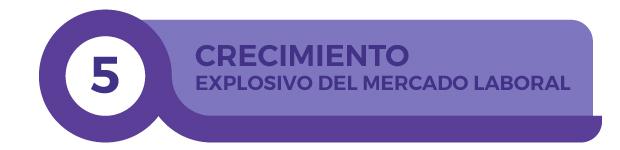Imagen-005-7-tendencias-CRM-2019