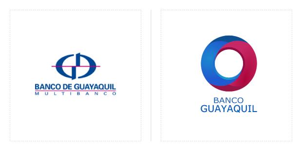 Imagen 001 Banco Guayaquil 10 Year Challenge