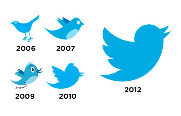 Destacado 4 Datos Origen Logo Twitter Insights Magazine